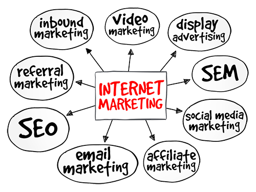 web marketing in abruzzo