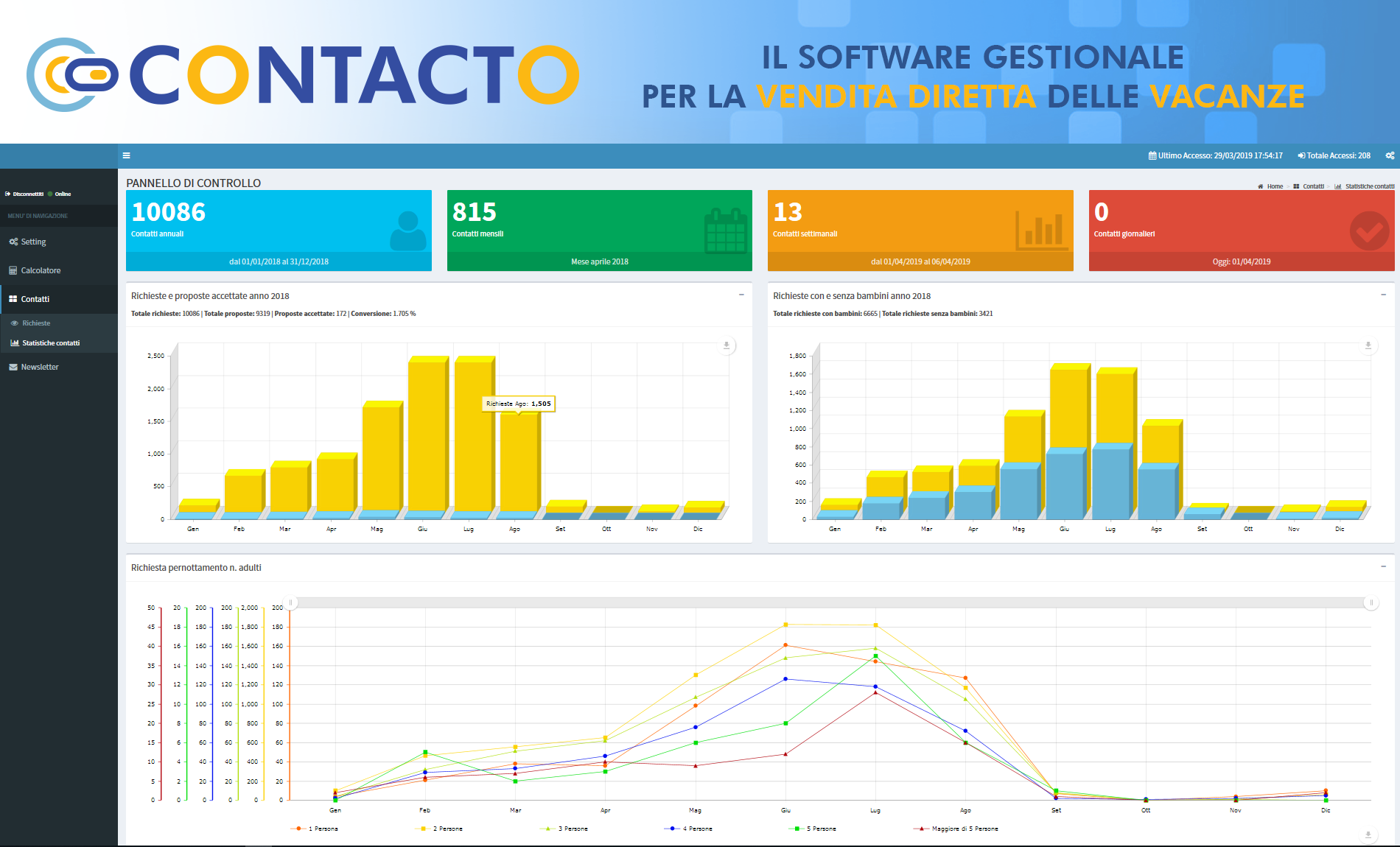img contacto gestionale stats bg